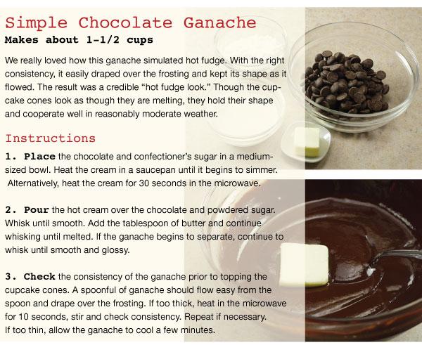 CupcakeCones_Blog_07