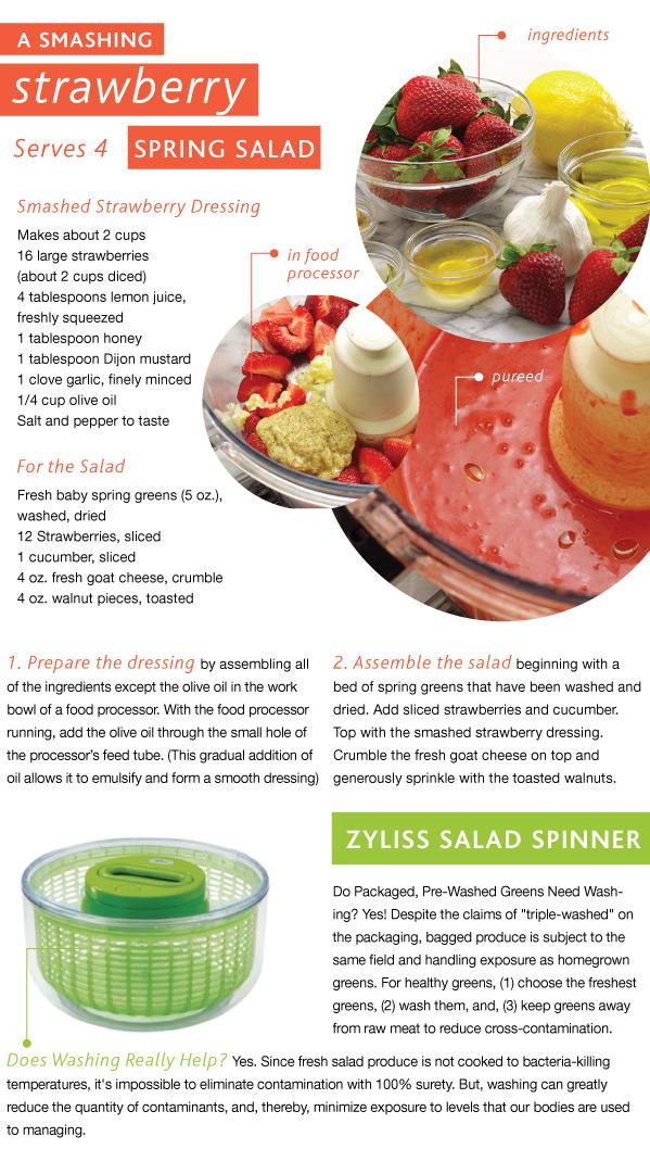 FruityDressing_Blog_05