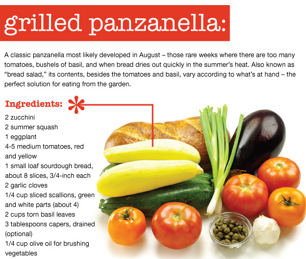 Panzanella_Blog_07
